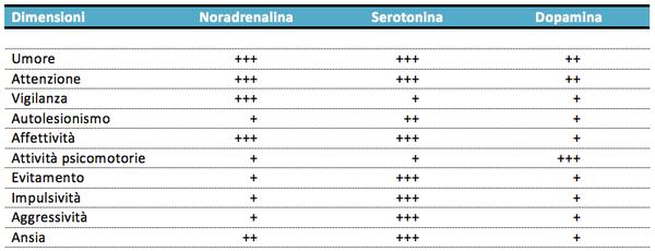 antidepressivi_2