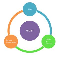 mimbt_2